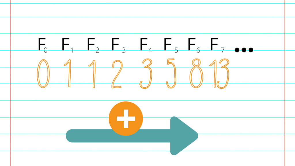 ciąg fibonacciego c++
