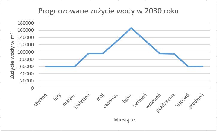 rozwiązanie matura z informatyki 2021 zadanie 5.4